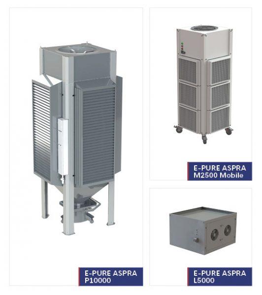 E-Pure-ASPRA Fine Dust Filters | AIRPLUS Industrail