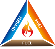 Fire Triangle | AIRPLUS Industrial