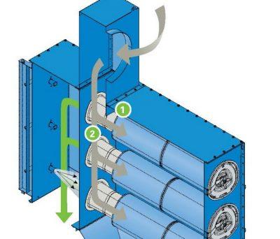 Donaldson Downflo Evolution Airflow Management Diagram   AIRPLUS Industrial